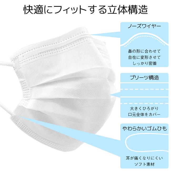 使い捨て不織布マスク 100枚 商品詳細8
